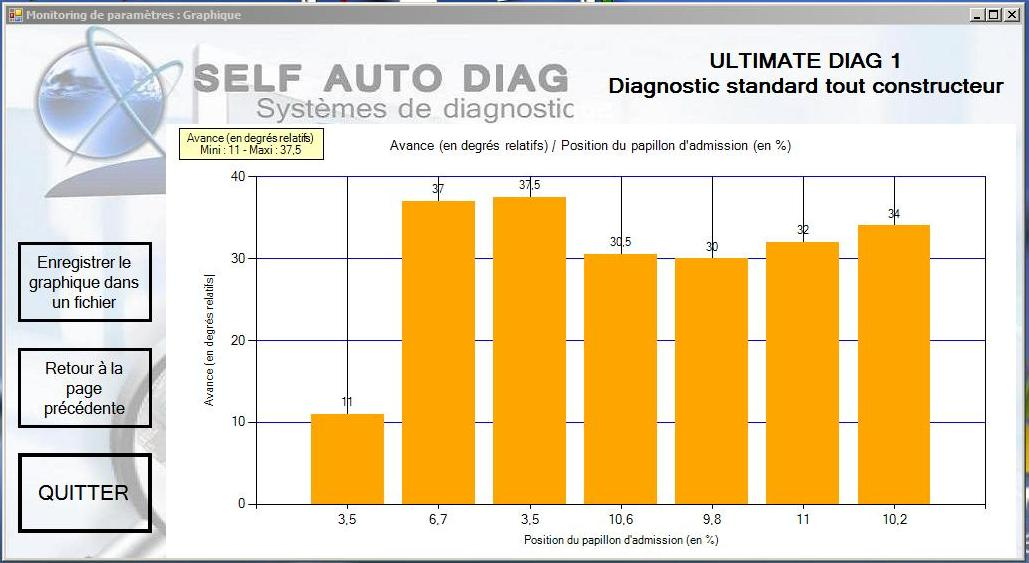 ultimate diag one syst me de diagnostic automobile multimarque pour pc s autodiag outillage. Black Bedroom Furniture Sets. Home Design Ideas