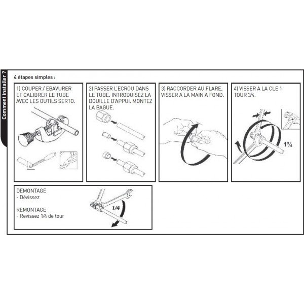 Raccord serto kit branchement tuyaux cuivre clim pr t poser sans dudgeon - Numero de telephone mondial relay ...