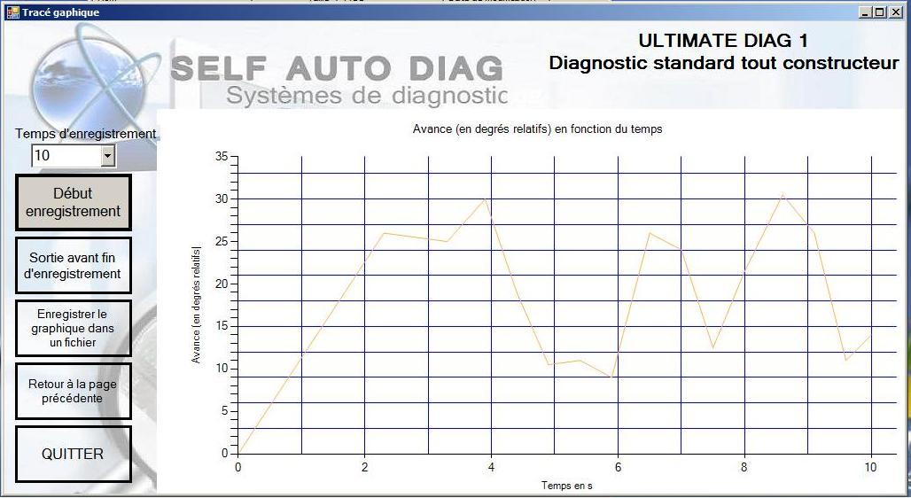 Ultimate Diag One - Système de diagnostic automobile multimarque pour PC